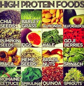 Highest protein foods - vegetables