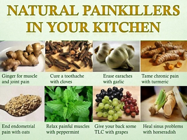 Image 20 Pain Killers in your Kitchen