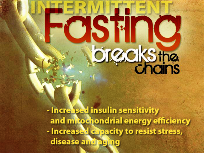 Image INTERMITTENT FASTING