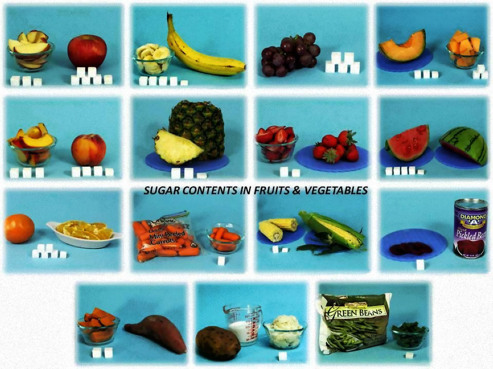 Natural Foods Containing Fructose