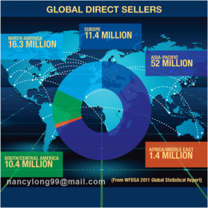 Global Direct Sellers. High potential for Isagenix members. Opened in Singapore, Malaysia, Hong Kong, Taiwan. Opening soon in other South East Asia countries.