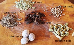 Natural Hair Color Treatments - curry ingredients