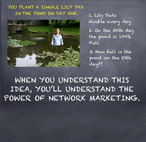 Image EXAMPLE OF HOW MLM / NETWORK MARKETING WORKS