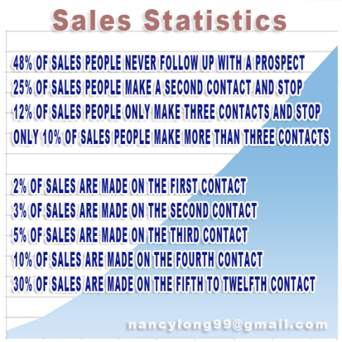 Image sales statistics on who eventually wins the Numbers Game