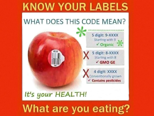 Know your organic PLU codes before buying food products