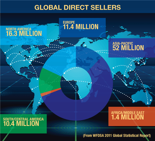 0613_globaldirectsellers_piechart Introduction To Jeunesse Global