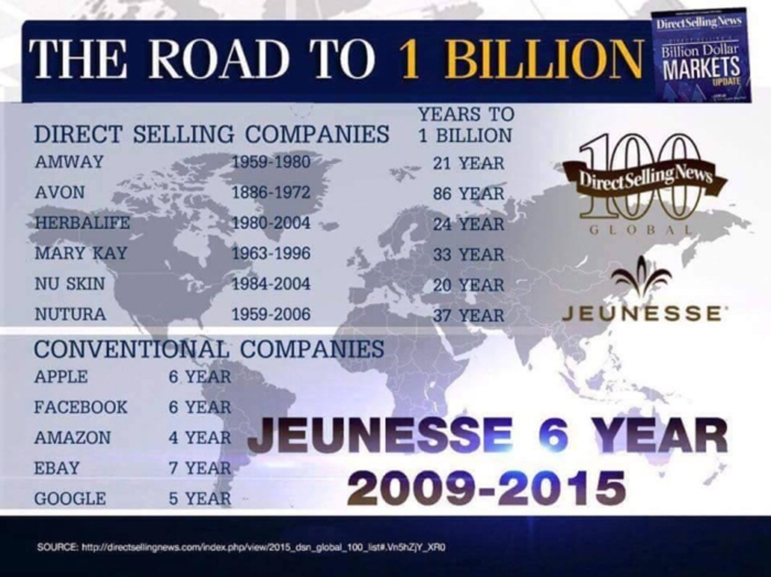 ad-009 Introduction To Jeunesse Global