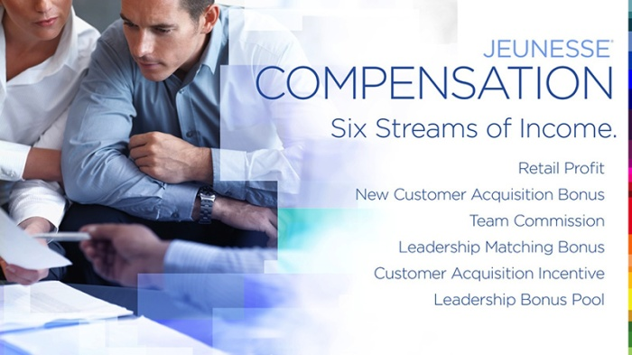 j-6-streams-of-income-1 Introduction To Jeunesse Global